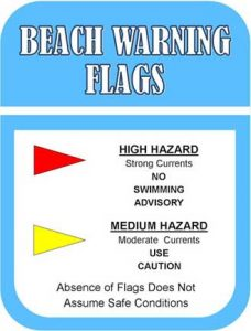 اخطارها و هشدارهای ساحلی